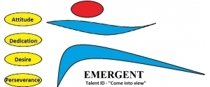 Emergent Talent ID