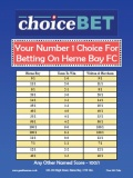ChoiceBET betting odds for Walton & Hersham image