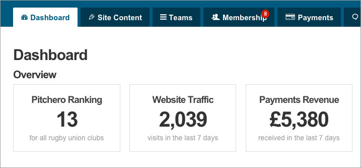 Image: Updates - New club dashboard, team and player rankings plus new payment information and more...